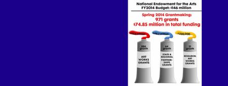 hp-april2014-grant-announcement-blue